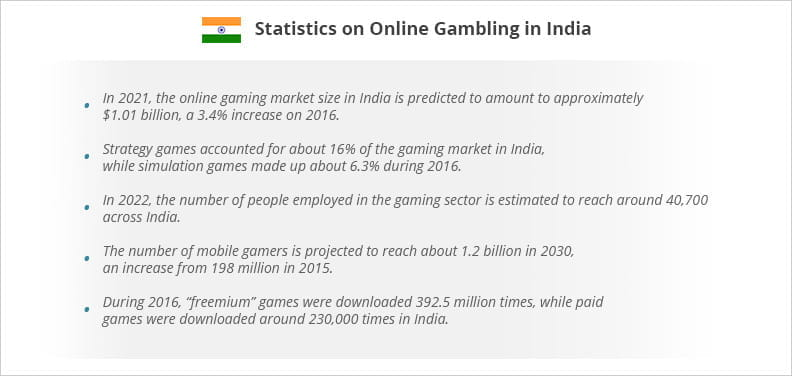 Best Indian Casinos - Online Gambling Sites in India for 2019