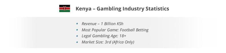 Немного интересной статистики азартных игр для Кении