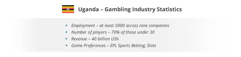 Malta based betting companies in uganda sports boxing betting online legal